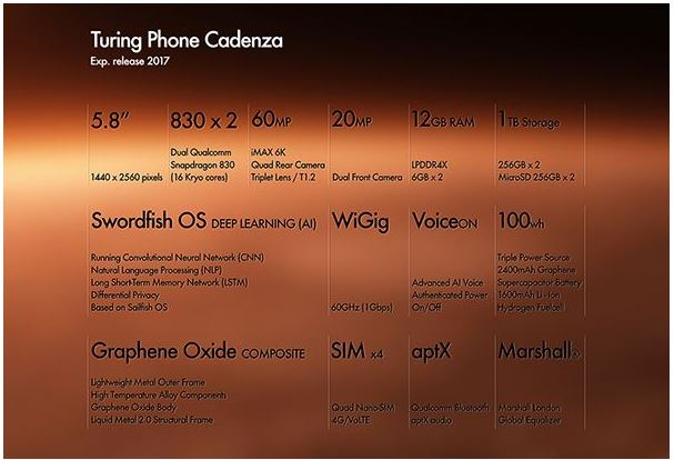 The Turing Phone Cadenza